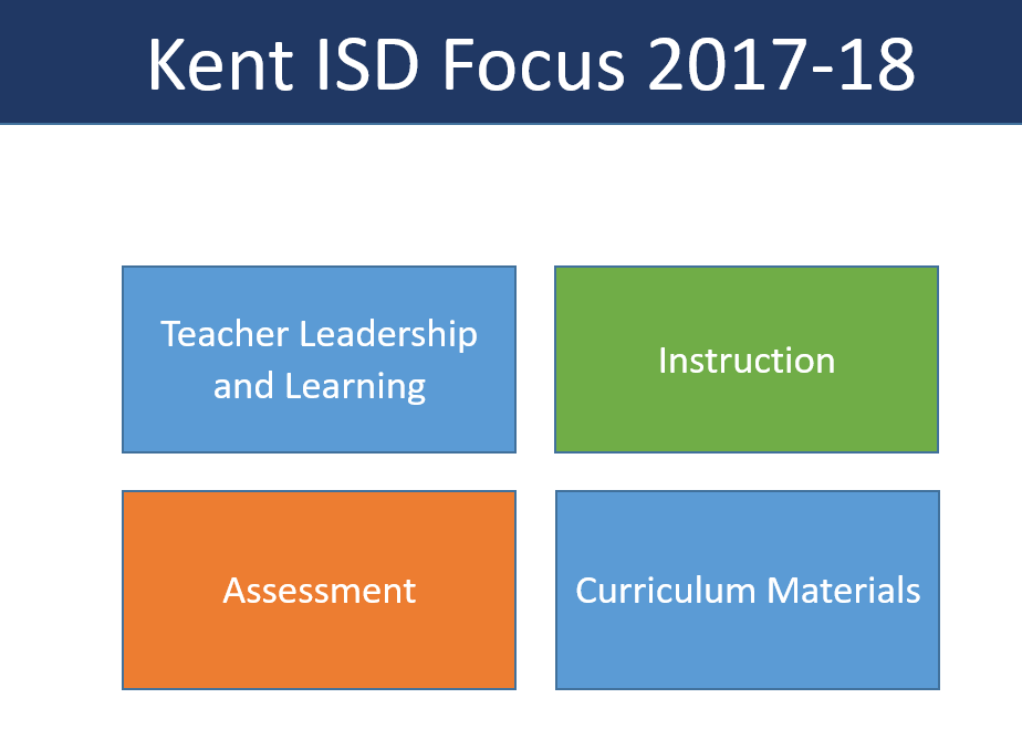 Kent ISD Focus for the 2017-2018 School Year: Teacher Leadership and Learning, Instruction, Assessment, and Curriculum Materials