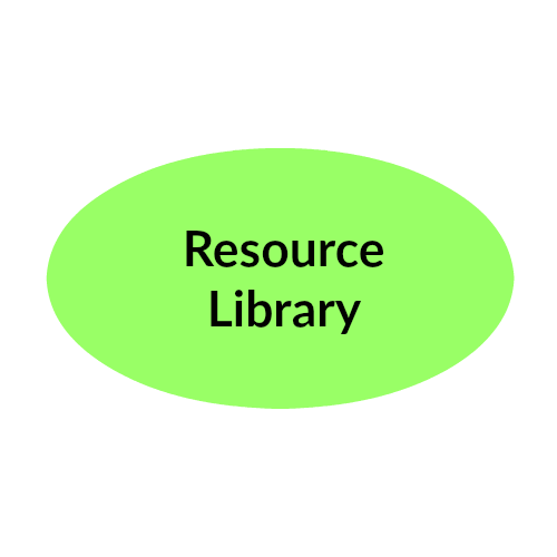 resource button