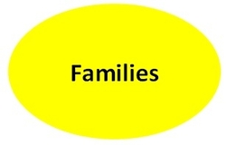 Families Image Website Updated