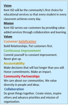 Vision_Mission_Values_Website Updated (1)
